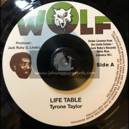 "Wolf-7""-Life's Table / Tyrone Taylor"